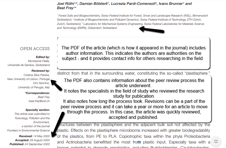 Image of author affiliation & peer review timeline info