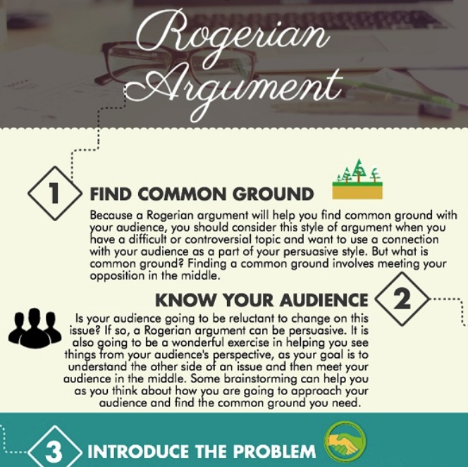 Start to Writing a Rogerian Argument