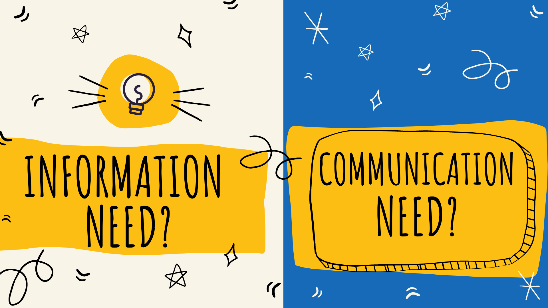 Information & Communication Need?