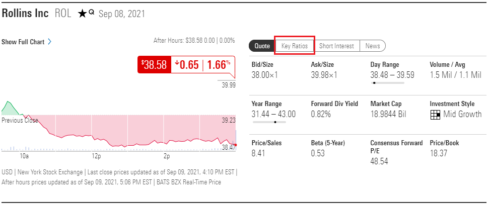 Rollins, inc morningstar report with share price chart with a key ratios button highlighted