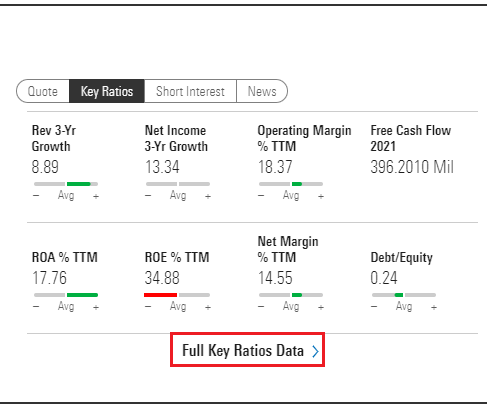 summary graphics of Rollins, inc. key ratios with highlighted link to full key ratios data