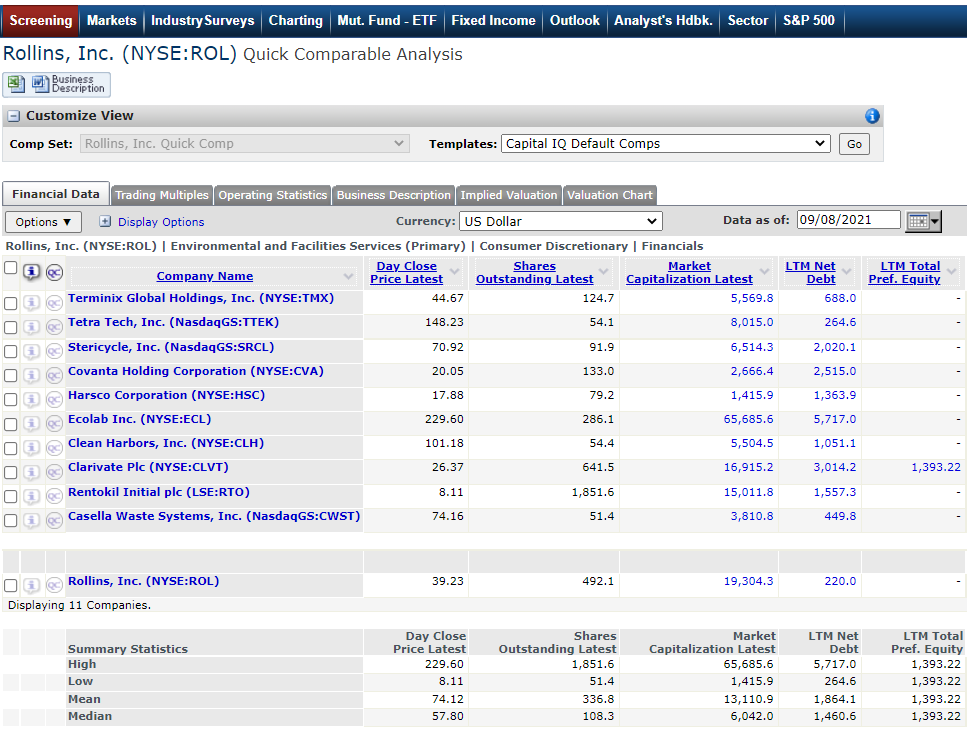 The Quick Comparable Analysis page for Rollins, Inc.