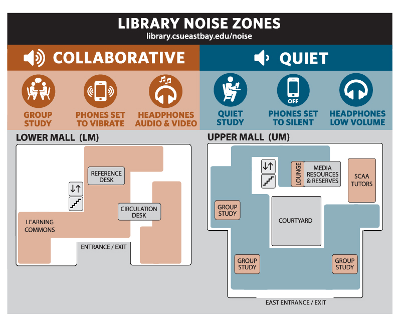 Library Noise Zone Map