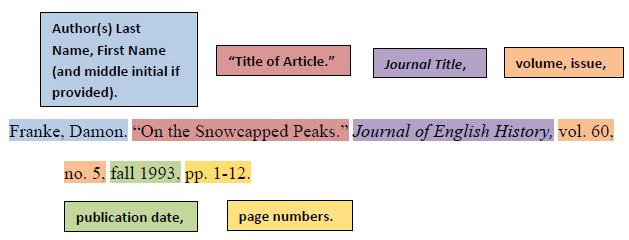 [ MLA article in print ]