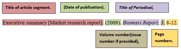 [ APA: Market Research Report ]