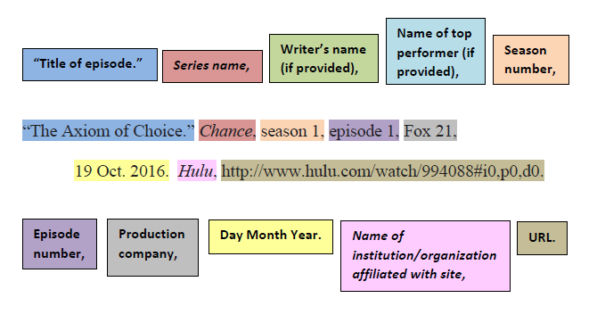[ MLA Citation Example for Online TV Show ]