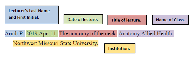 [ how to cite a class lecture ]