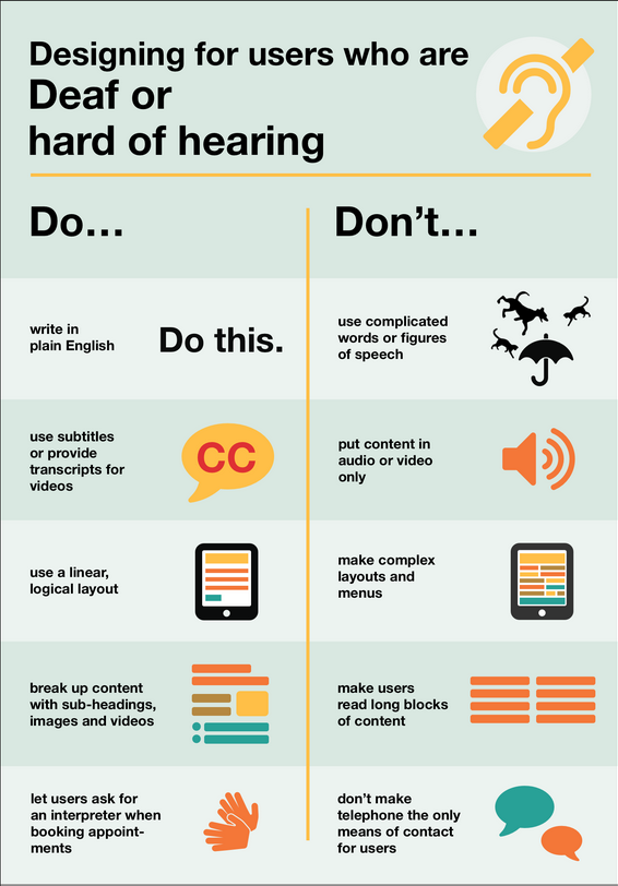 Designing for users who are Deaf or hard of hearing Do and Don't poster. Opens in new window.