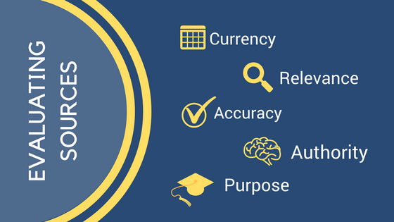 When evaluating sources look for currency, relevance, accuracy, authority, and purpose