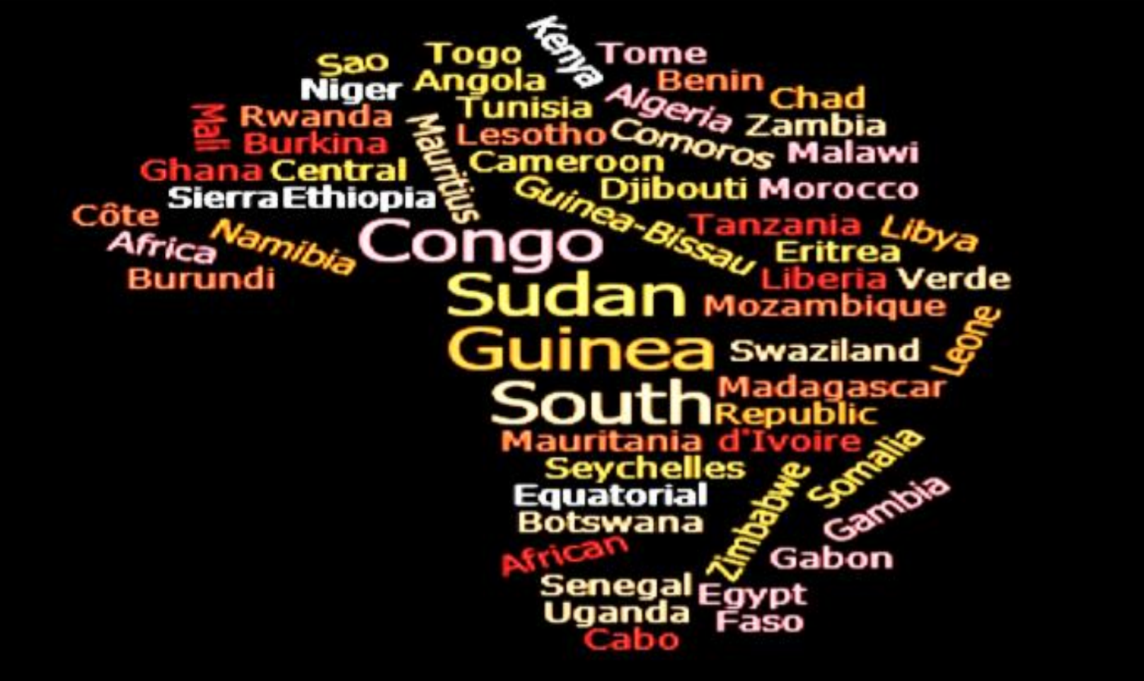 African Continent Word Art