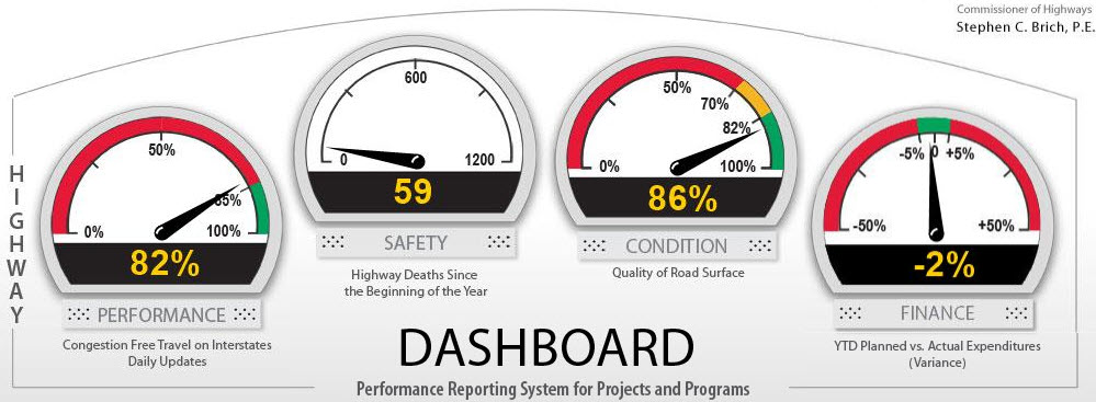 dashboard screencap