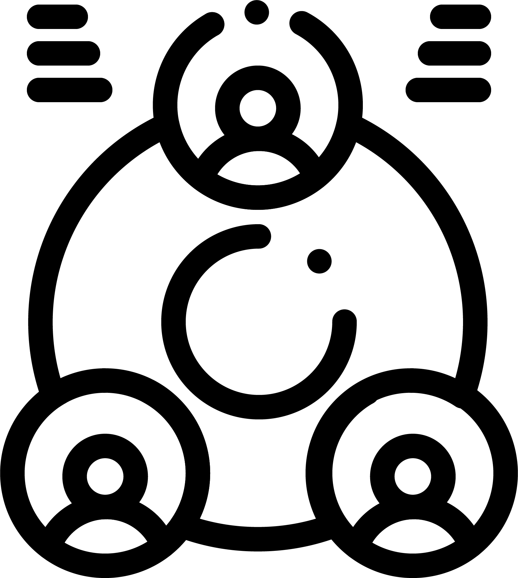 three circles with people in them connected in a circle