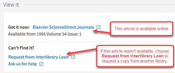 "This article is available online (through Elsevier ScienceDirect). If this article wasn't available online, choose ""Request from Interlibrary Loan"" to request a copy from another library."