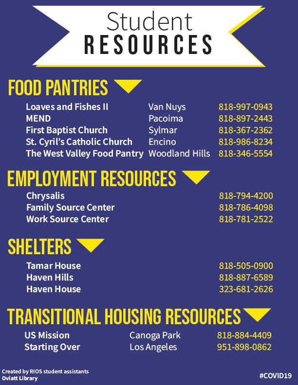 Student resources infographic