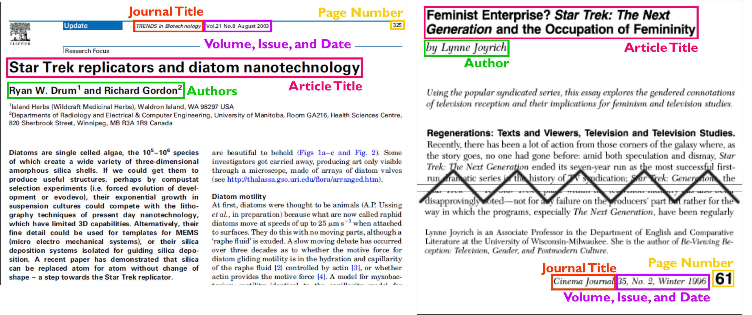 Articles with citation information highlighted
