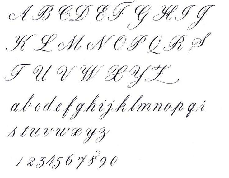 Copperplate Alphabet