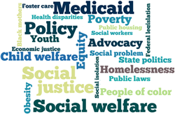 word cloud of social policy topics