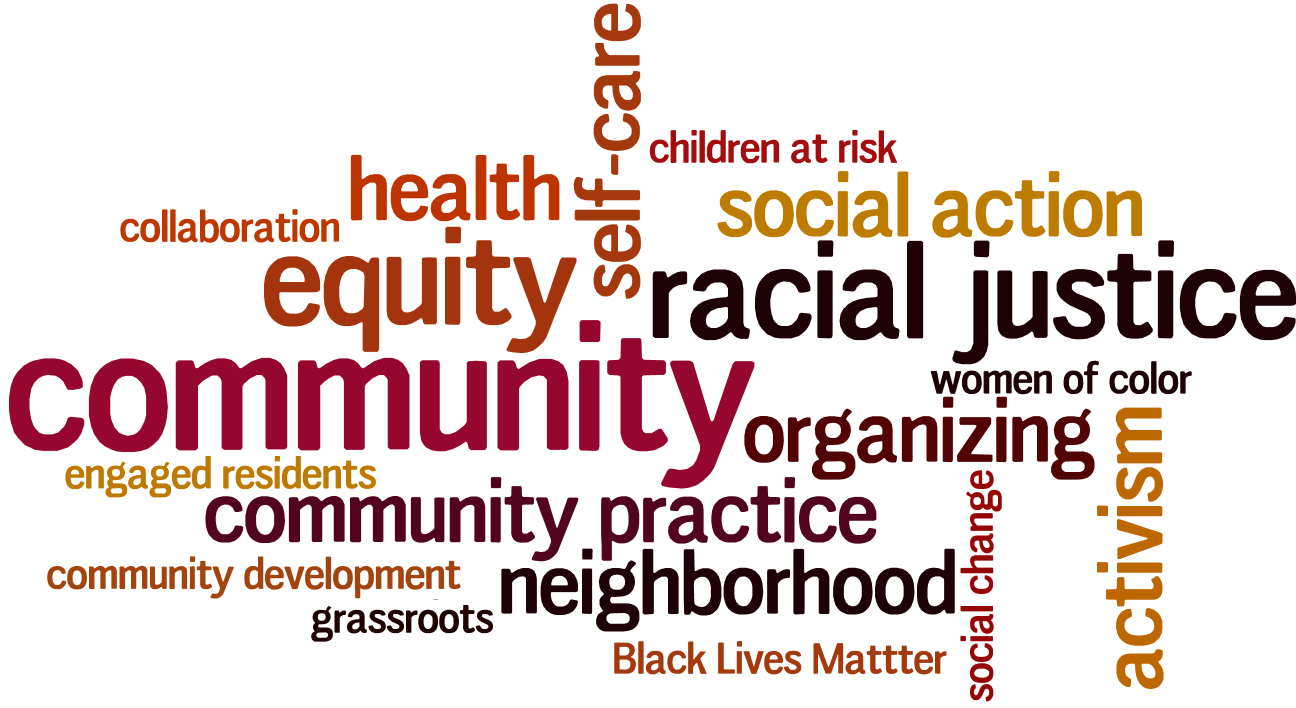 word cloud for community practice