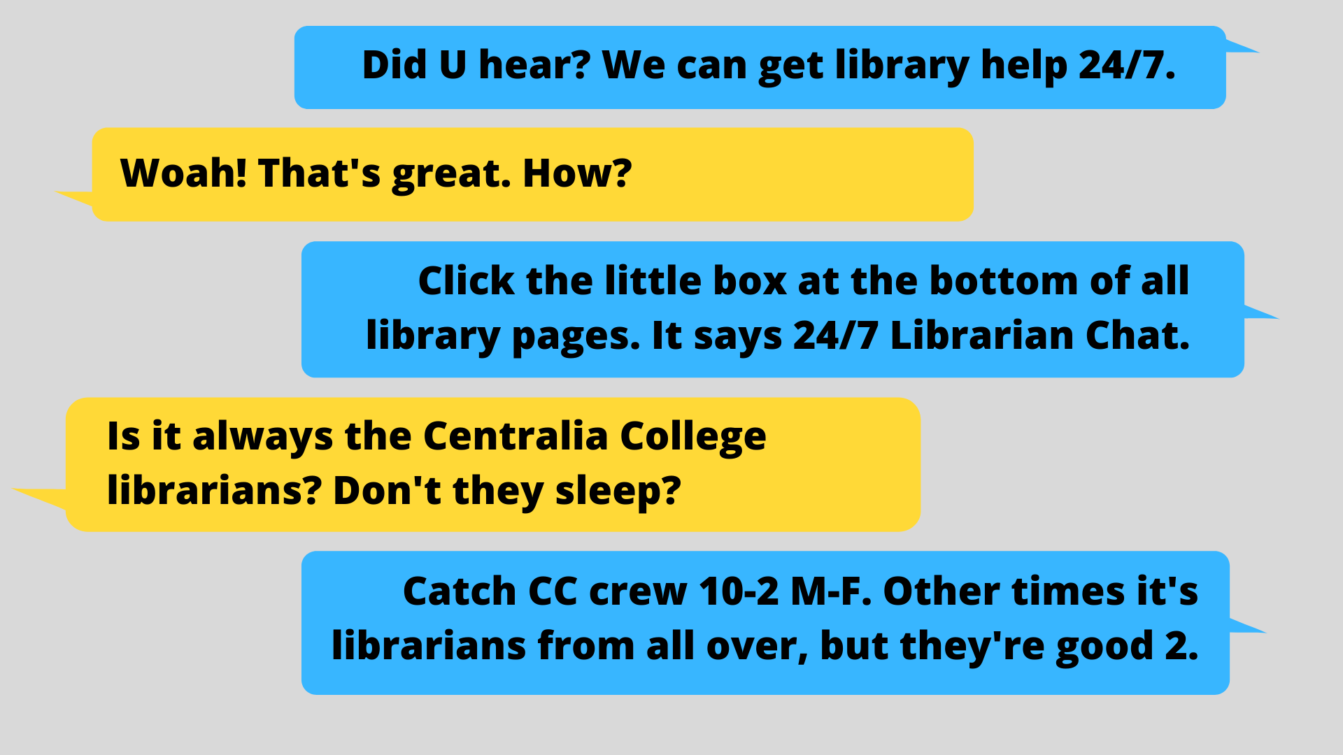 Graphic that appears like a text communication about 24/7 Librarian Chat