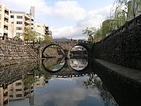 Eyeglass bridge