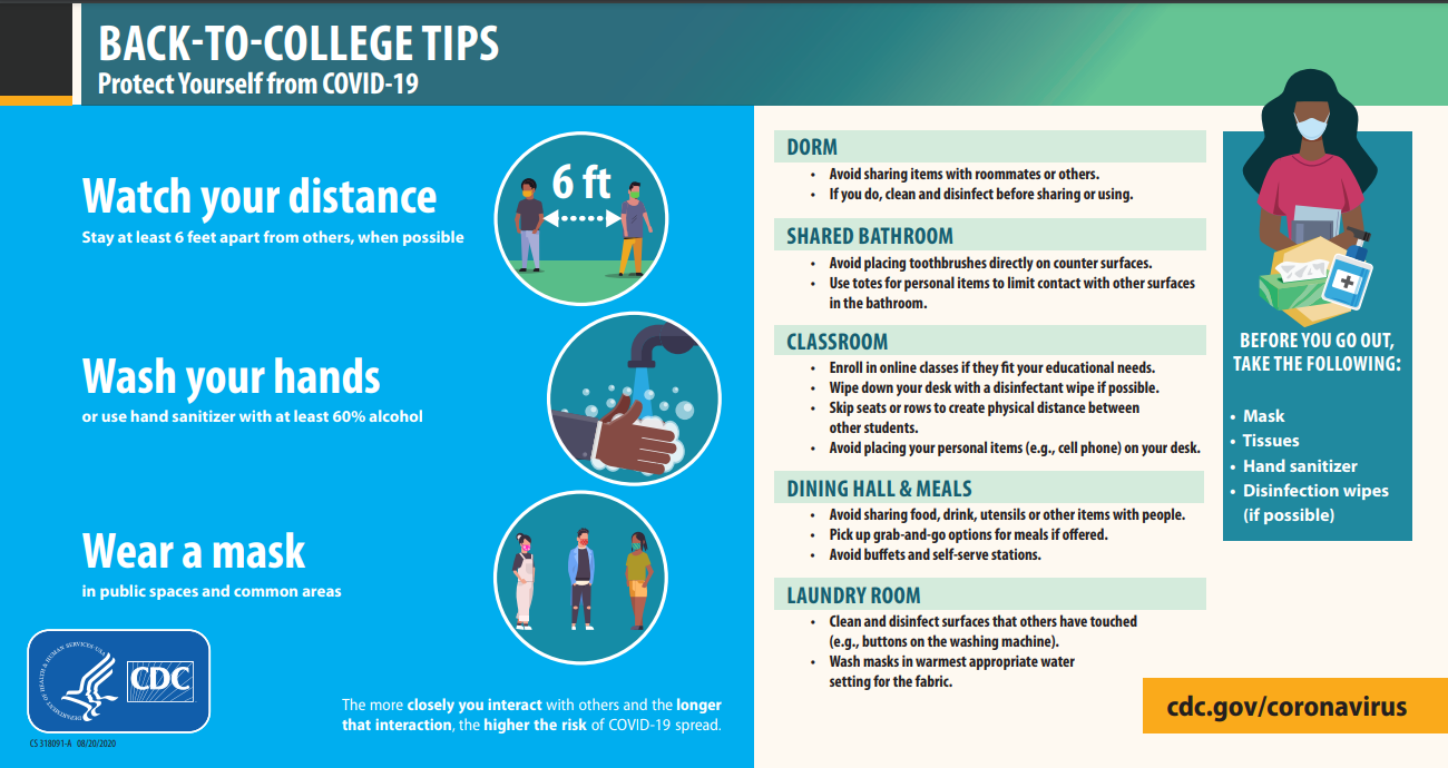 back to college tips covid pandemic cdc