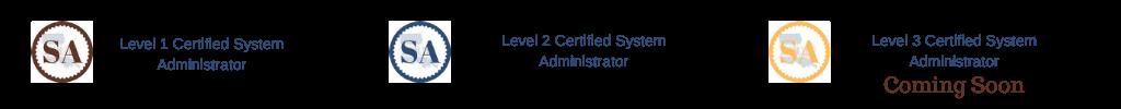 Legend for System Admin Certification Badges