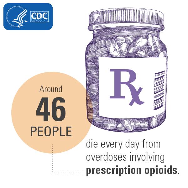 opioid image
