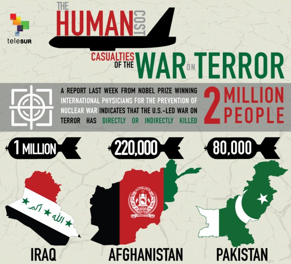 casualties of the war on terror infographic
