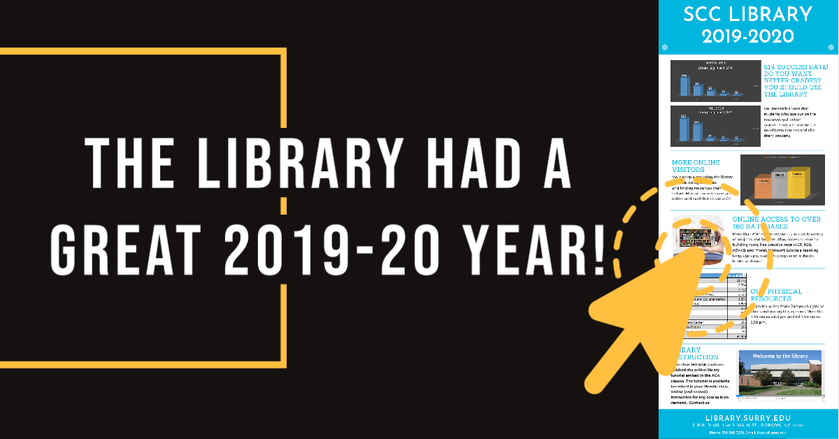 The library had a good year 2019-2020
