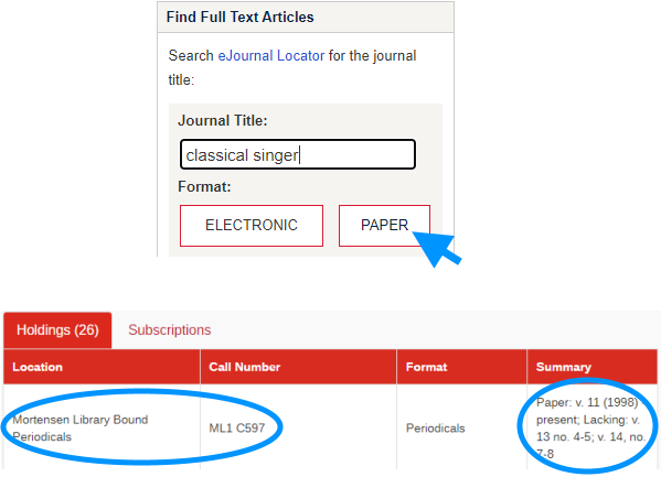 journal search box with 'classical singer' in search and arrow pointing to PAPER, then holdings tab from detailed catalog record showing location, call number, and summary of years