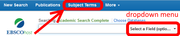 Subject Terms thesaurus in EBSCO.