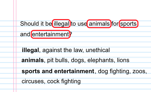 Brainstormed search terms. Illegal, against the law, unethical. Animals, pit bulls, dogs, elephants, lions. Sports and entertainment, dog fighting, zoos, circuses, cock fighting.