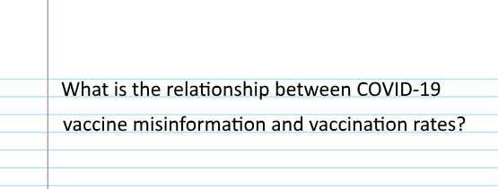 Research question: What is the relationship between COVID-19 vaccine misinformation and vaccination rates?