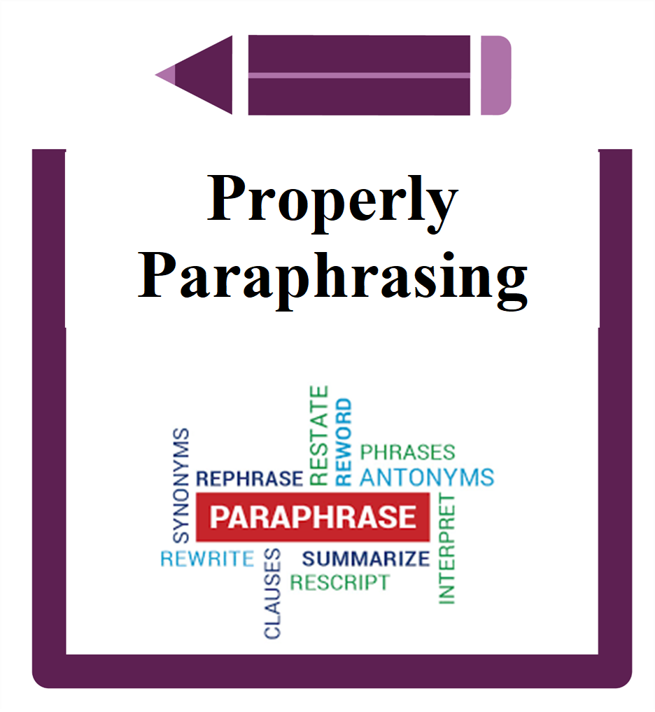 Properly Paraphrasing icon word cloud about paraphrasing