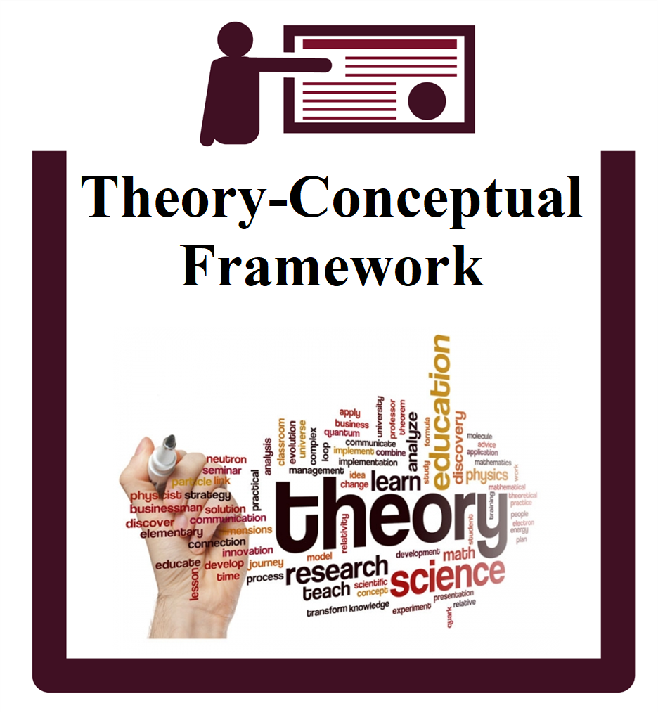 Theory-Conceptual Framework group session icon