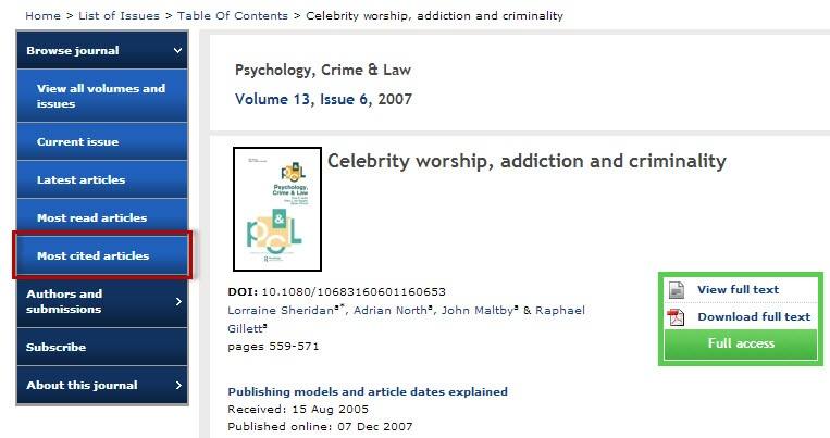 "Taylor & Francis article record screen with the ""Most cited articles"" tab highlighted."