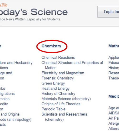Chemistry section of the topic index