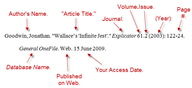 Citation Example-Article