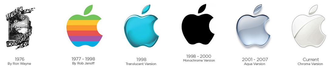 6 Apple Logos from 1976 to today