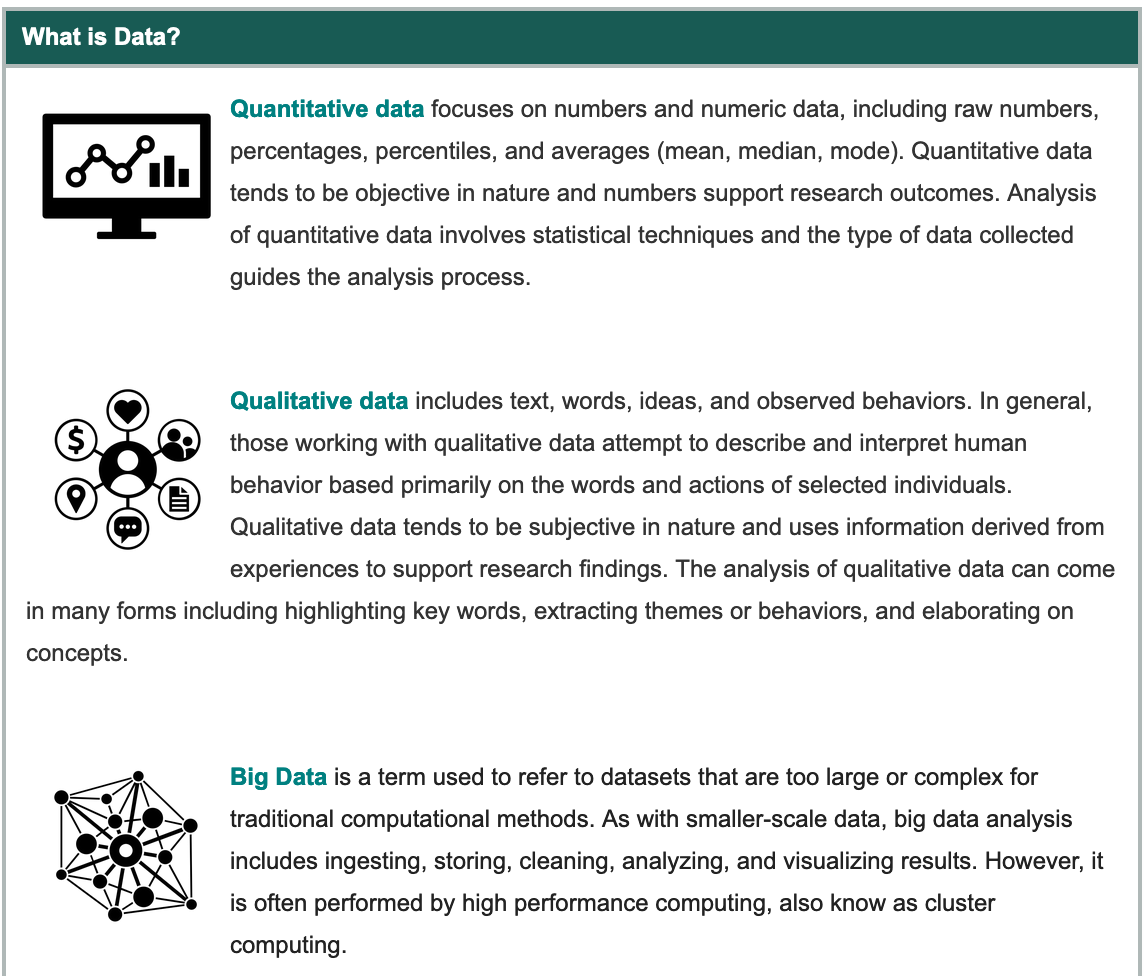 Data Literacy research guide.
