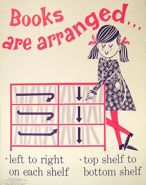 How books are arranged on the shelves