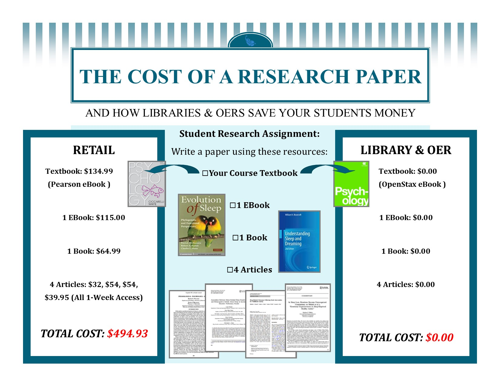 Cost of a Research Paper
