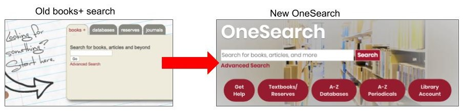 image of portion of old library homepage labeled 'Old books+ search' next to image of portion of new library homepage labeled 'New OneSearch'