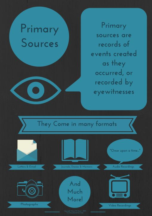 Primary Sources: Primary sources are records of events created as they ocurred or by eye witnesses. They come in many formats: letters and email; journals, diaries and memoirs; audio recordings (
