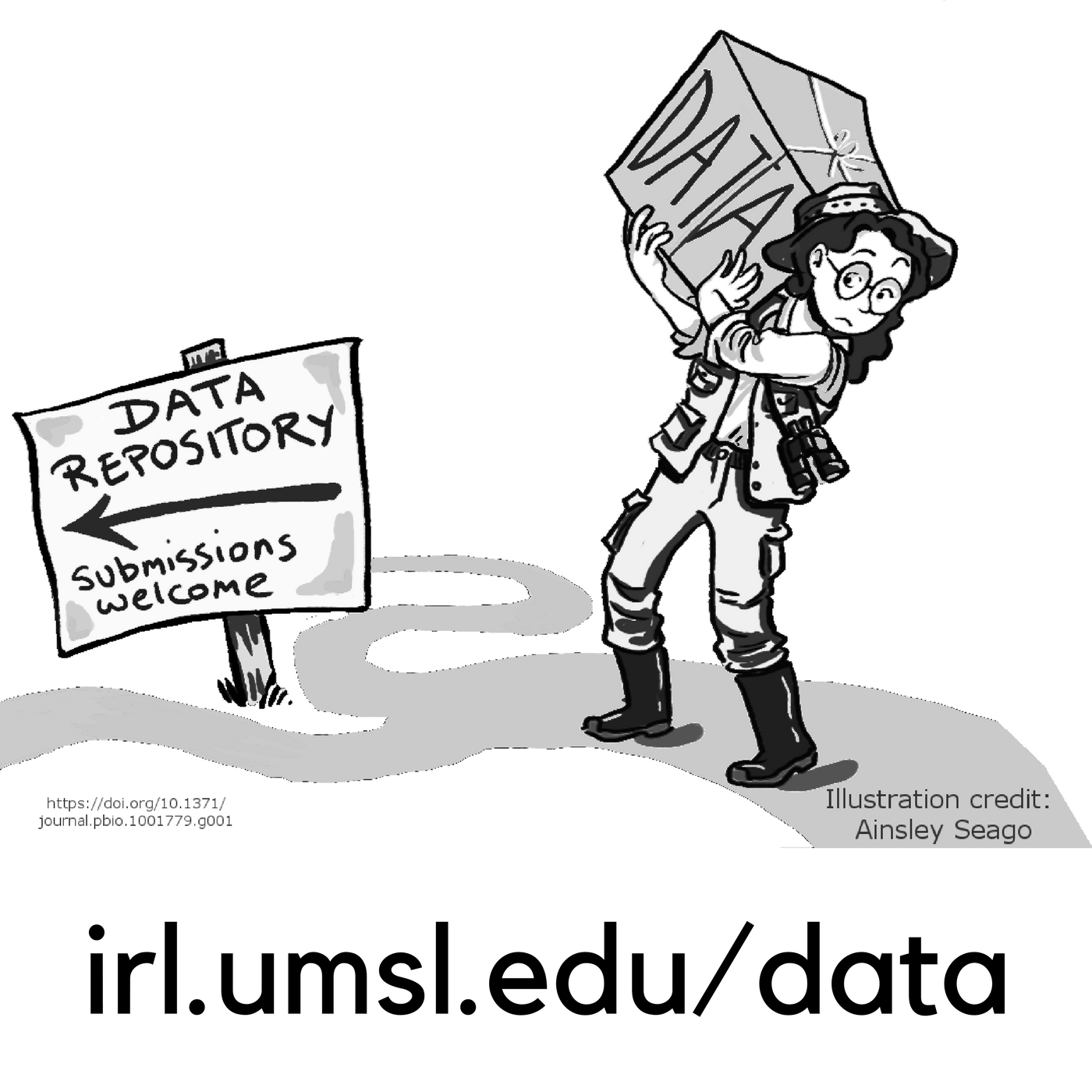 irl.umsl.edu/data Data Repository Submissions