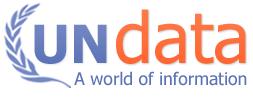 UN.data