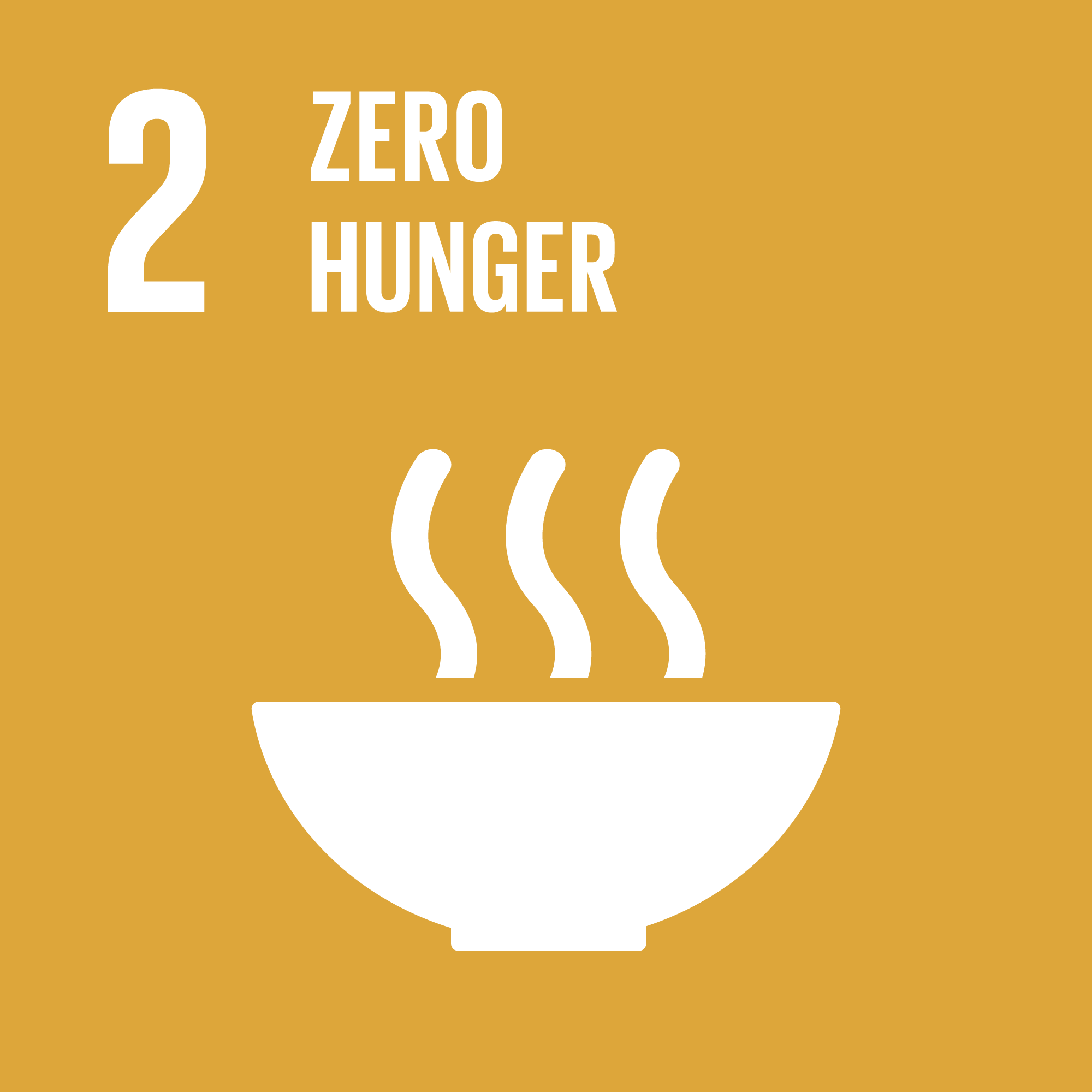 Sustainable Development Goal 2: Zero Hunger