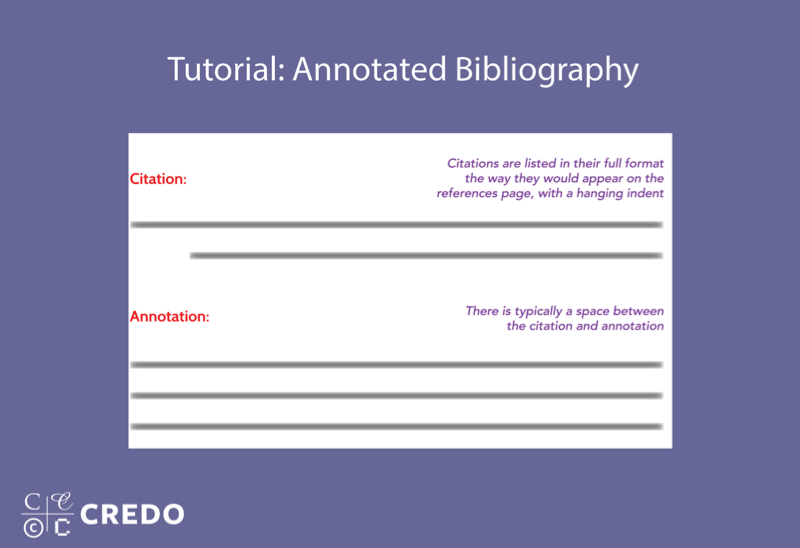 Tutorial: Annotated Bibliography