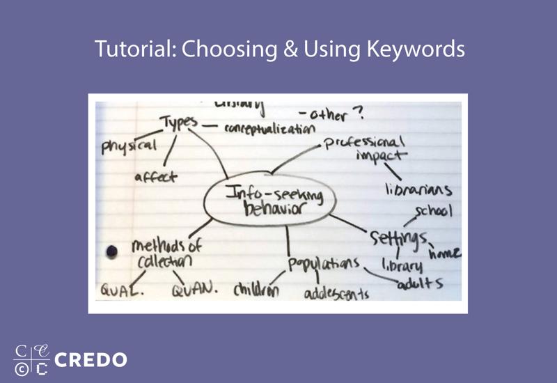 Tutorial: Choosing & Using Keywords
