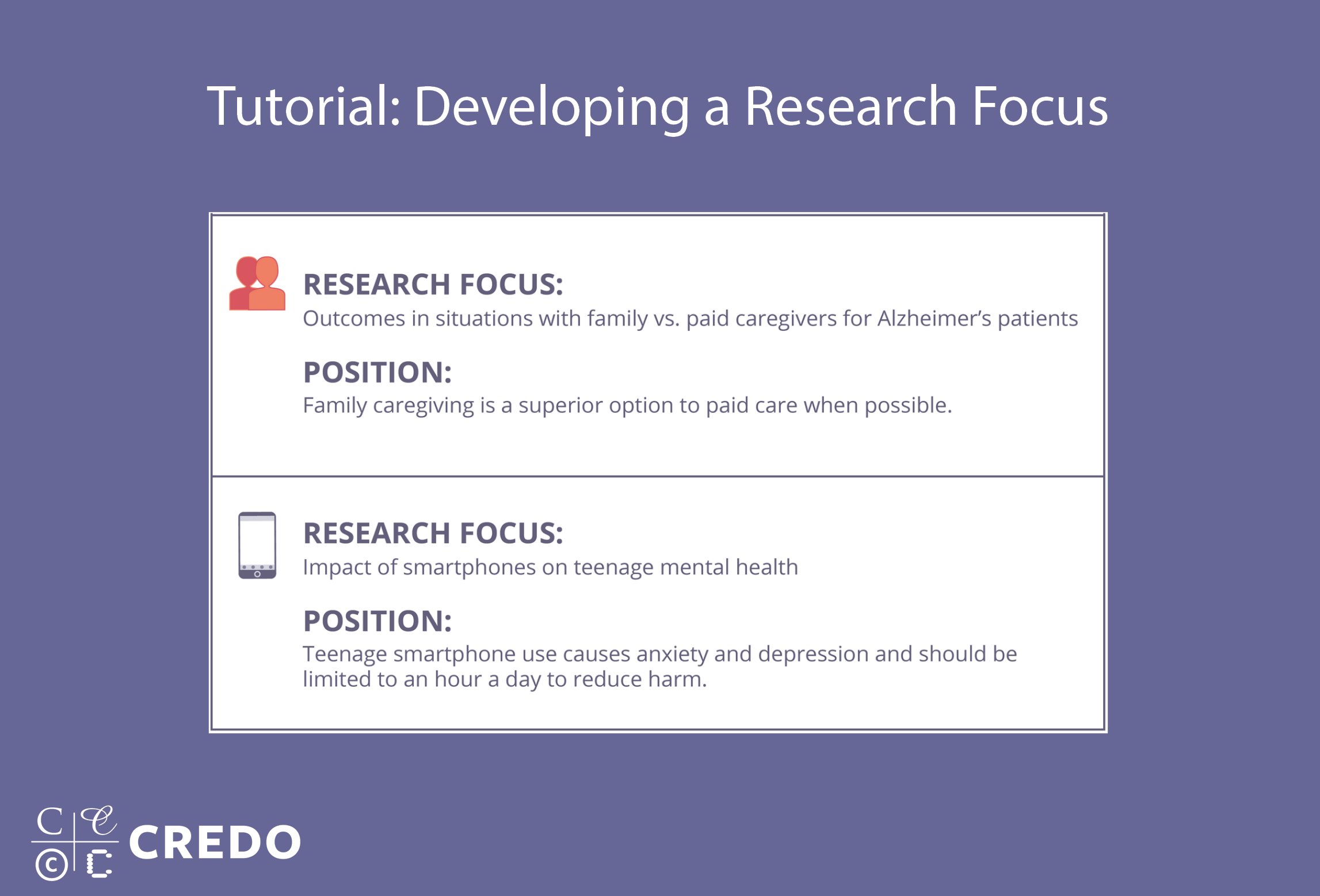 Tutorial: Developing a Research Focus.